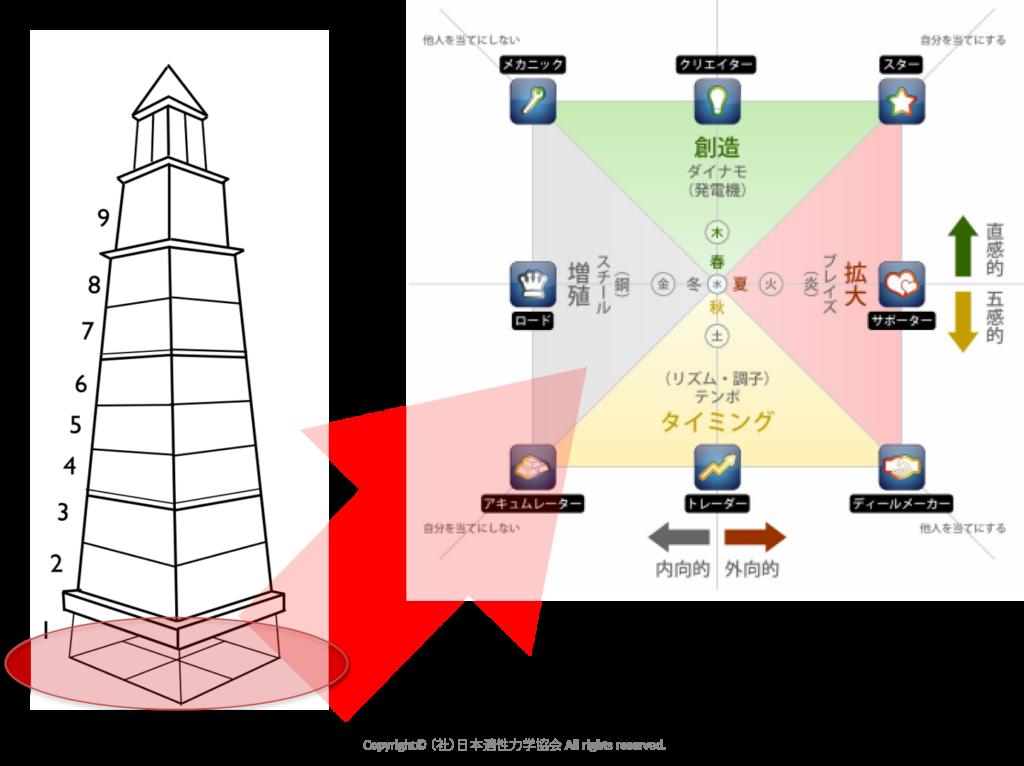 ウェルススクェア×スペクトル灯台